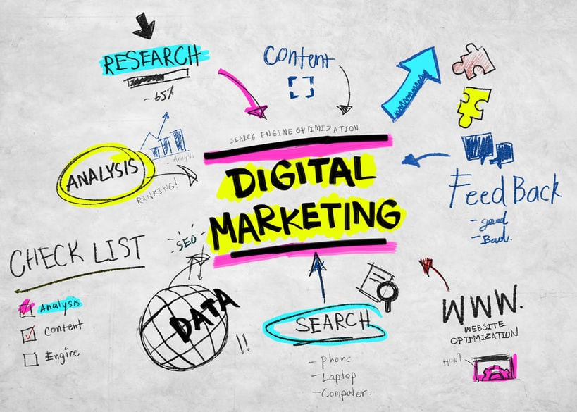 Why Is SEO a Hit in Digital Marketing Strategy?