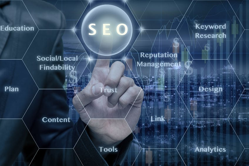 How Important Is SEO in My Website Ranking?