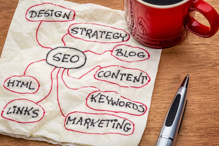 What Is SEO in Internet Marketing?