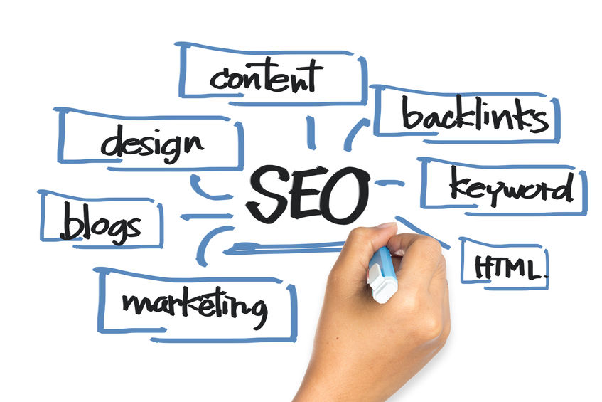 How Can SEO Help in Ranking Your Website?